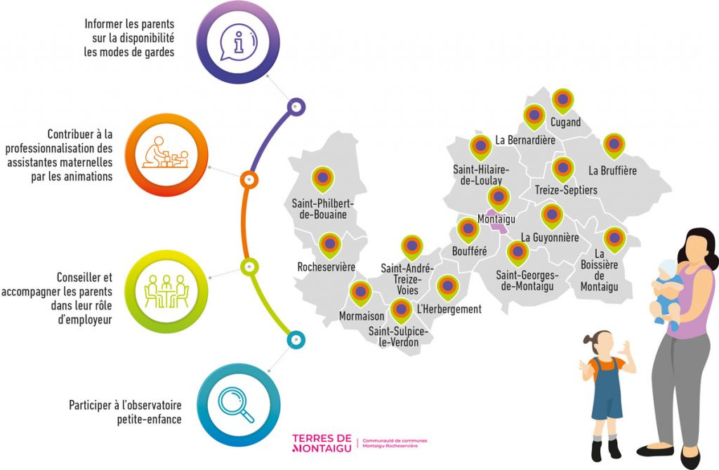 Image : infographie petite enfance - PJF - Terres de Montaigu