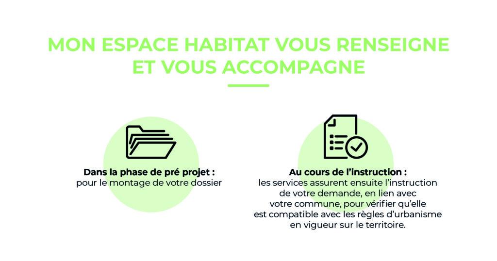 Image 2021 : renseignements Mon Espace Habitat